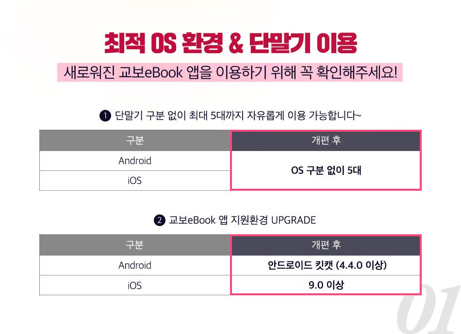 01 최적 OS 환경 & 단말기 이용 교보eBook 앱 업데이트 전 꼭 확인해야 할 것