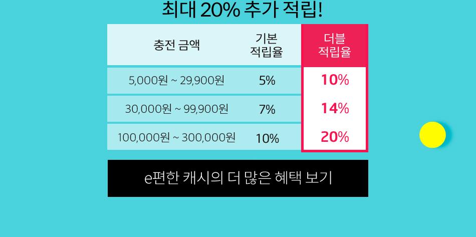 최대 20% 추가 적립!
