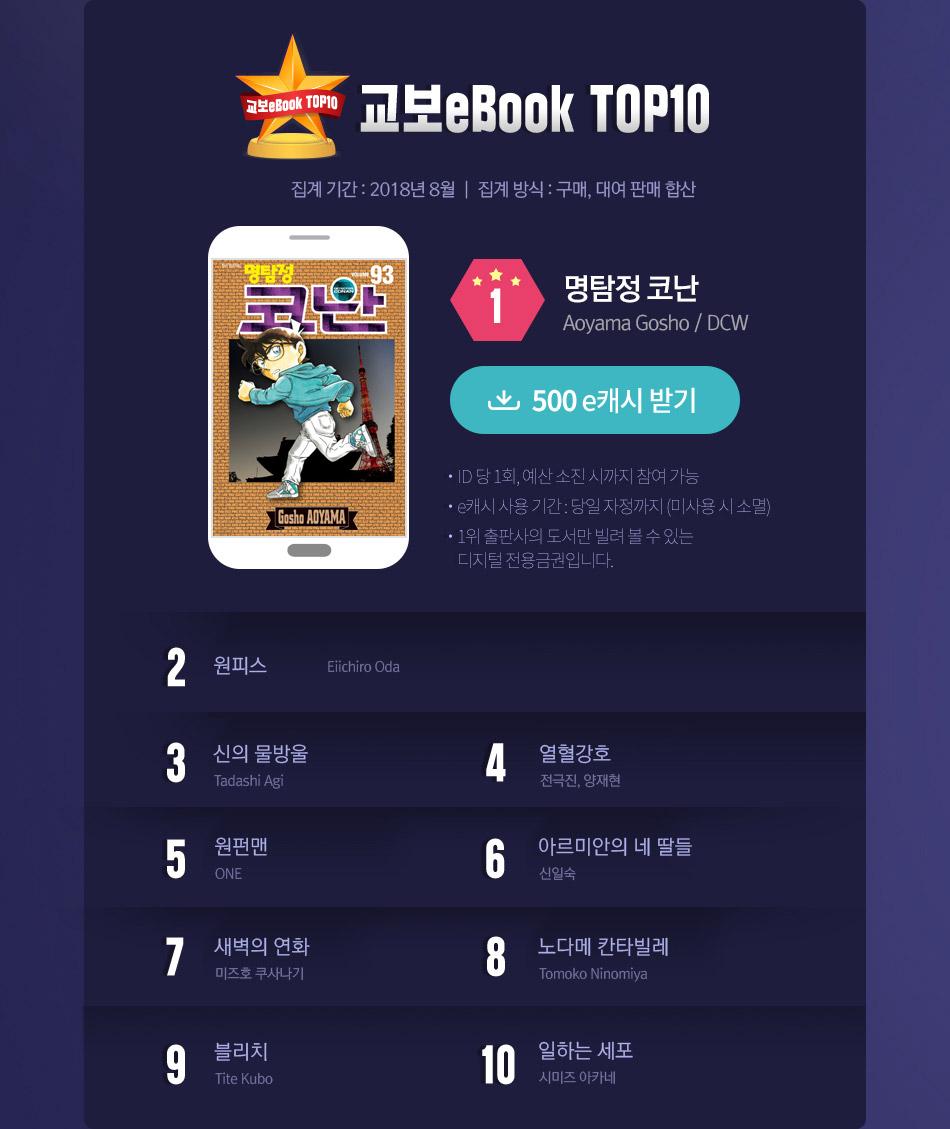 교보eBook TOP10