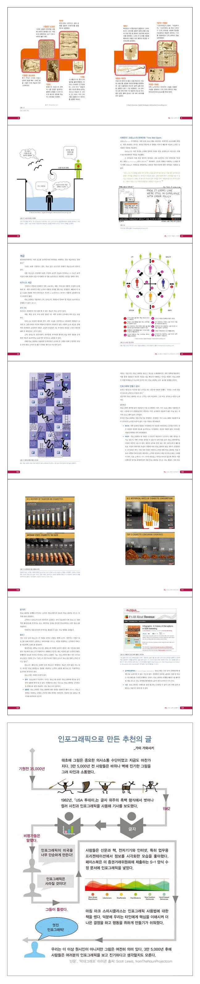 인포그래픽이란 무엇인가(에이콘 프리젠테이션 시리즈 10)(Paperback) 도서 상세이미지