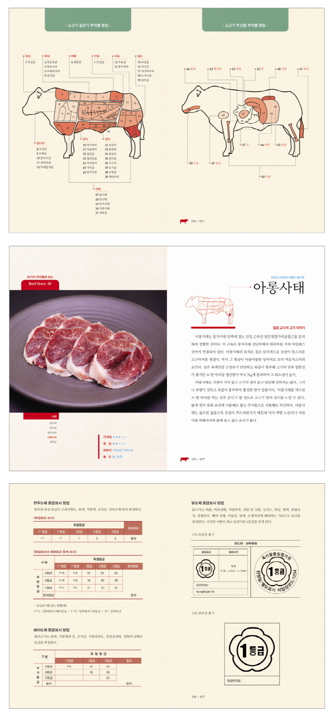 고기수첩(구르메 수첩 18) 도서 상세이미지
