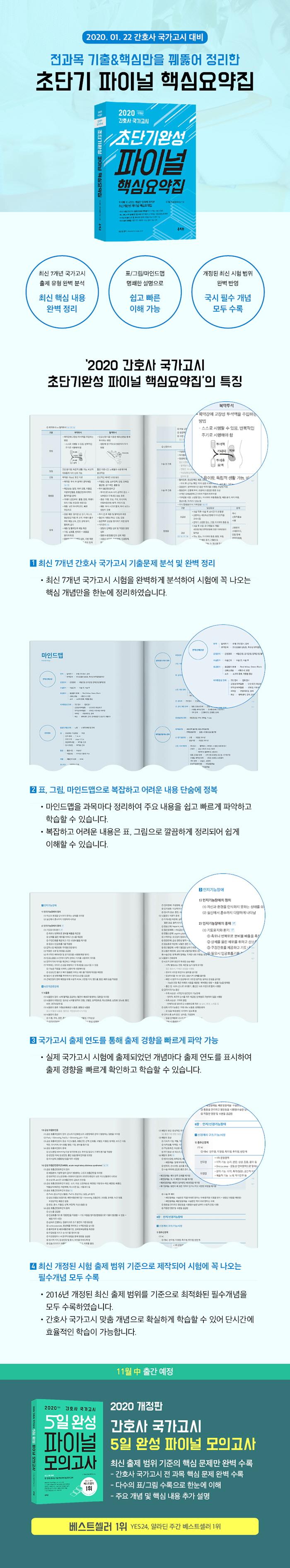 간호사 국가고시 초단기완성 파이널 핵심요약집(2020)(개정판) 도서 상세이미지