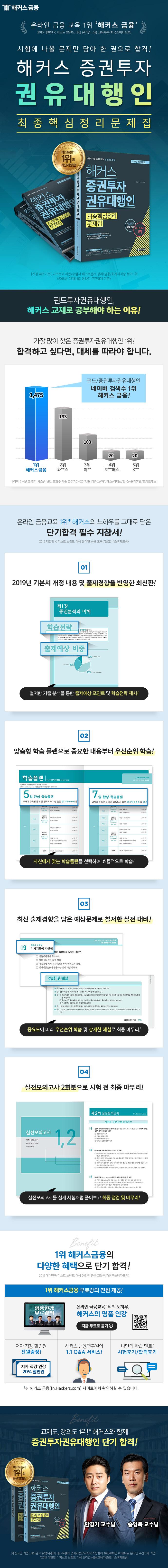 해커스 증권투자 권유대행인 최종 핵심정리 문제집(2019) 도서 상세이미지