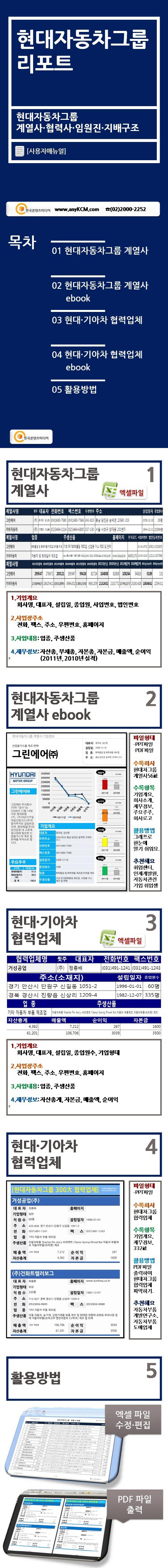 현대자동차그룹 리포트(CD) 도서 상세이미지