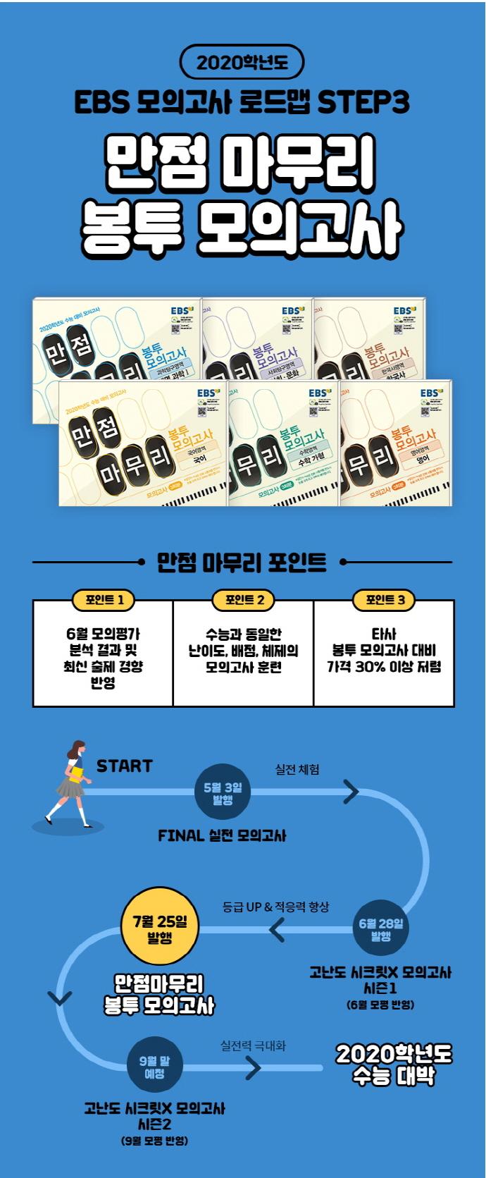 고등 한국사영역 한국사 봉투모의고사 5회분(2020)(EBS 만점마무리) 도서 상세이미지