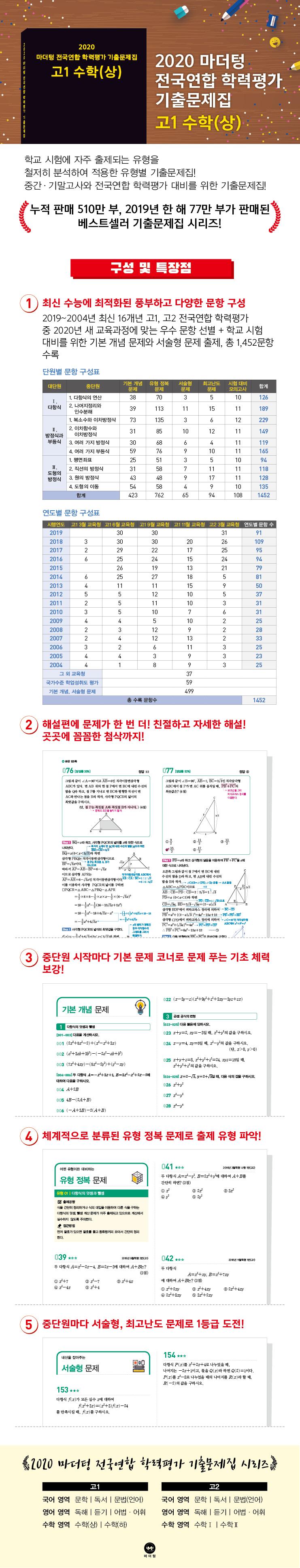 고등 수학(상) 고1 전국연합 학력평가 기출문제집(2020)(마더텅) 도서 상세이미지