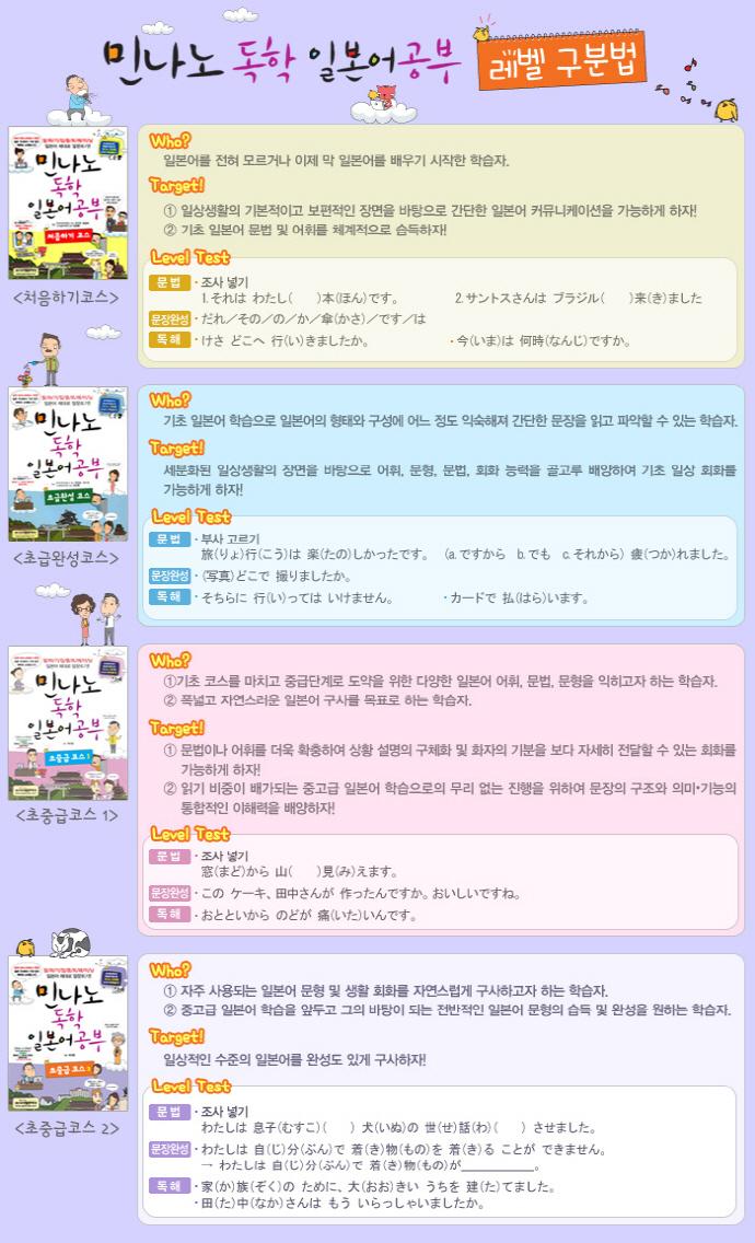 독학 일본어공부: 초급완성 코스(민나노)(MP3CD1장, 포켓북1권포함) 도서 상세이미지