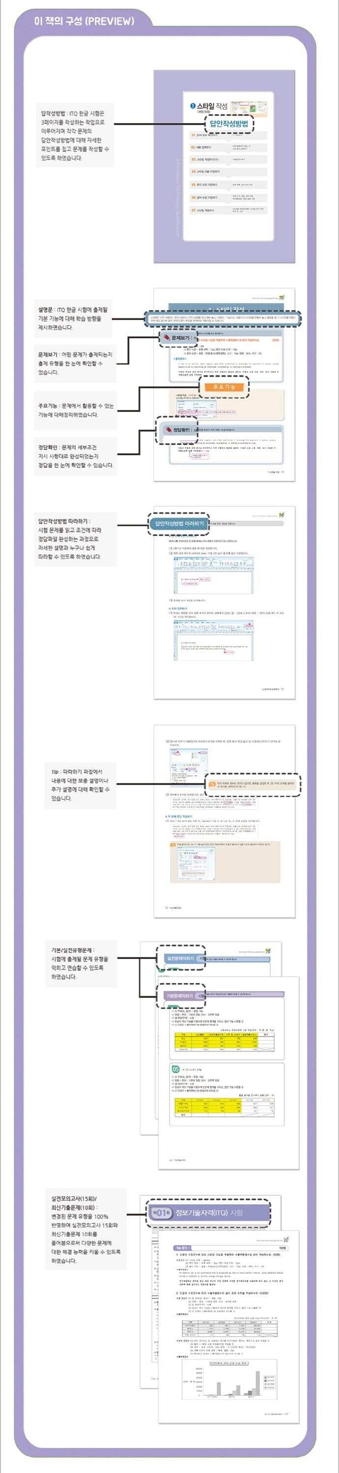 ITQ 한글 2010(끝짱)(개정판)(스프링) 도서 상세이미지