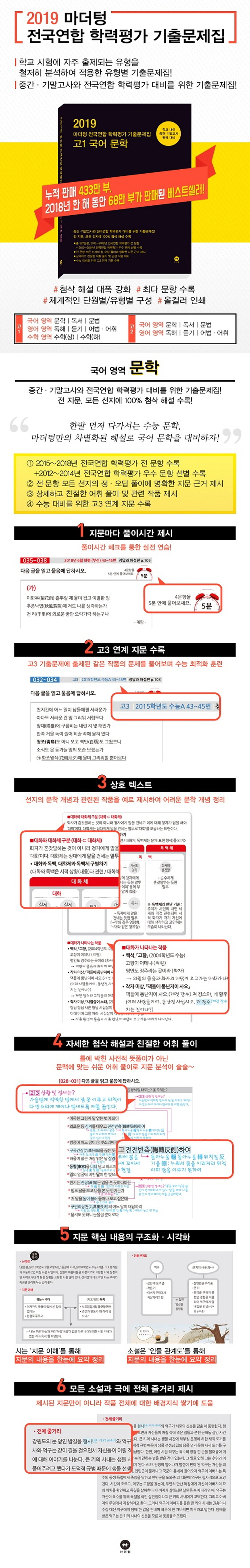 고등 고2 국어 문학 전국연합 학력평가 기출문제집(2019)(마더텅) 도서 상세이미지