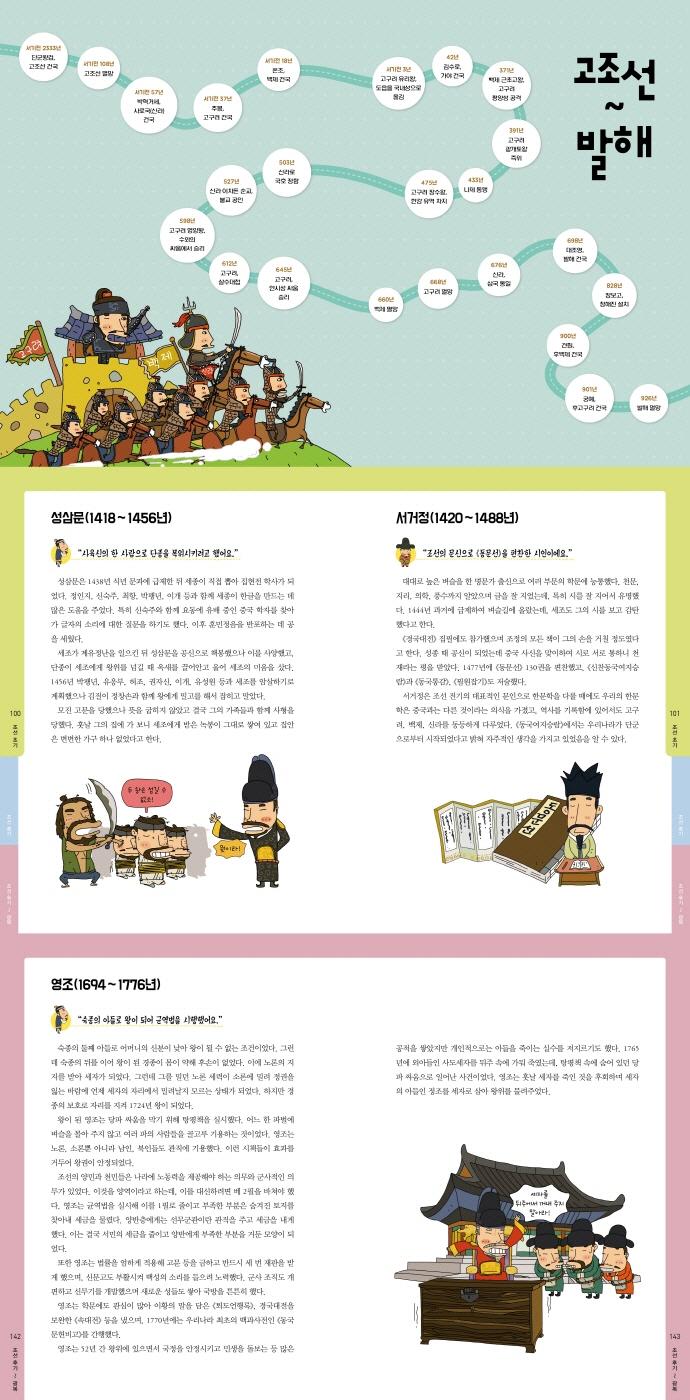 역사 인물 사전(교과서에 나오는) 도서 상세이미지