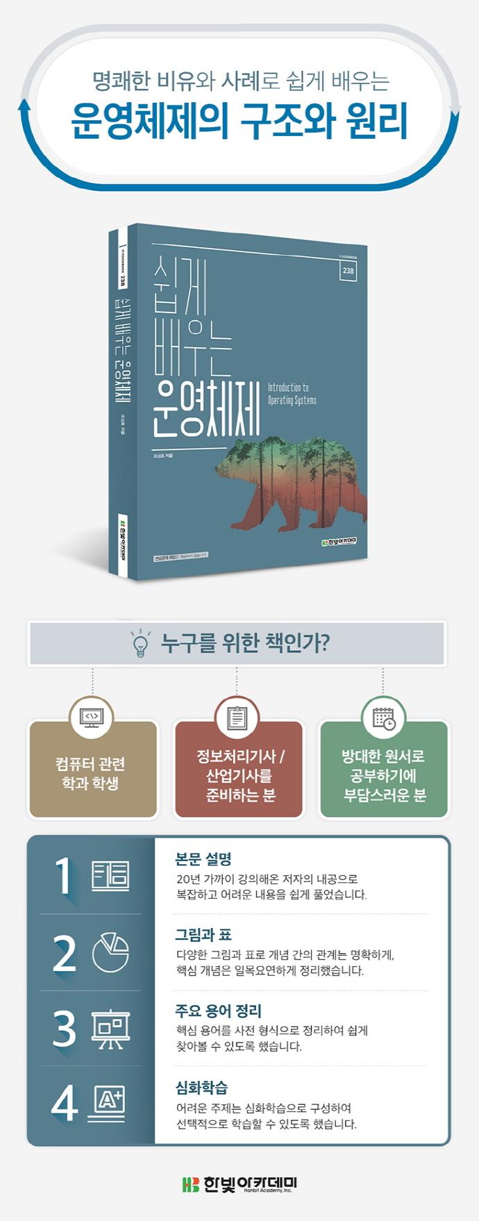 운영체제(쉽게 배우는)(IT COOKBOOK 238) 도서 상세이미지