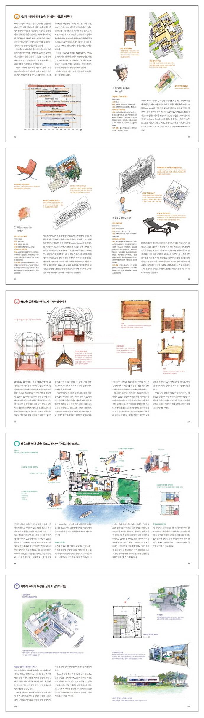 건축디자인 교과서(세상에서 가장 친절한)(양장본 HardCover) 도서 상세이미지