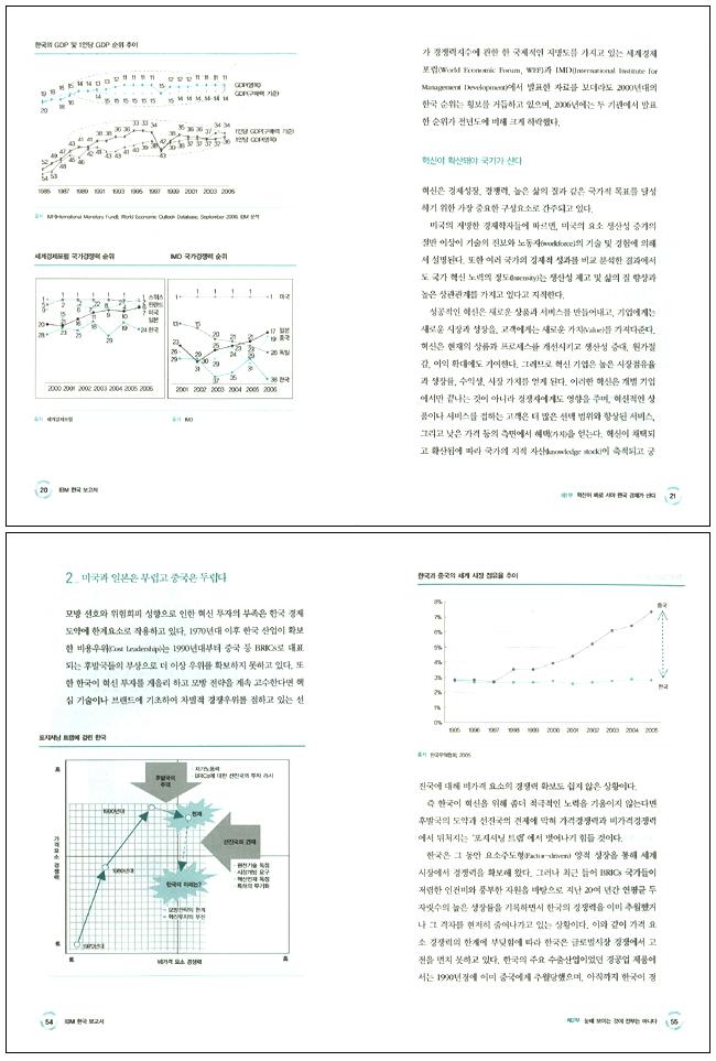 IBM 한국 보고서 도서 상세이미지