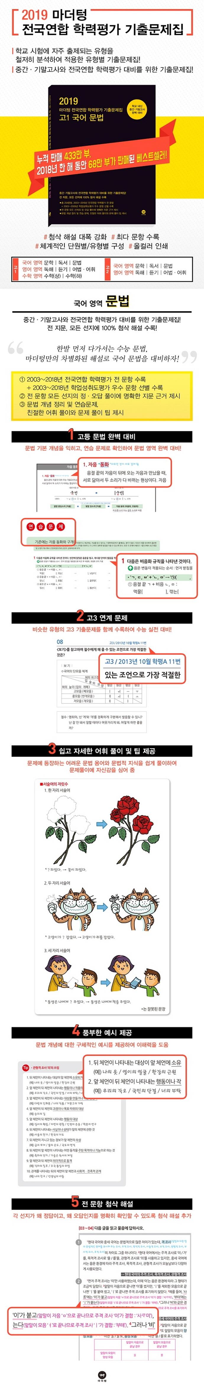 고등 고2 국어 문법 전국연합 학력평가 기출문제집(2019)(마더텅) 도서 상세이미지