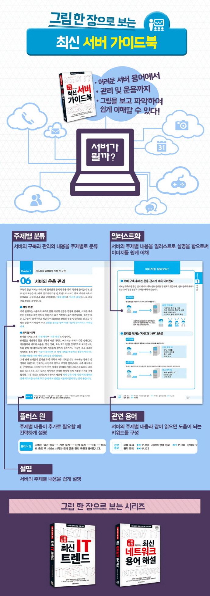 최신 서버 가이드북(그림 한 장으로 보는) 도서 상세이미지