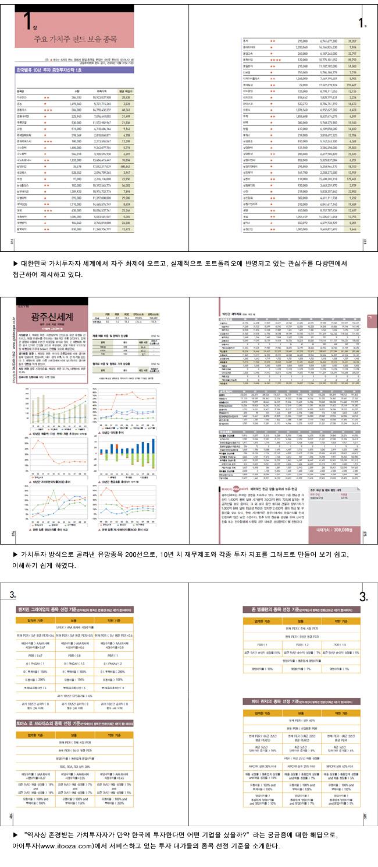 대한민국 유망종목 200선(가치투자 방식으로 엄선한) 도서 상세이미지