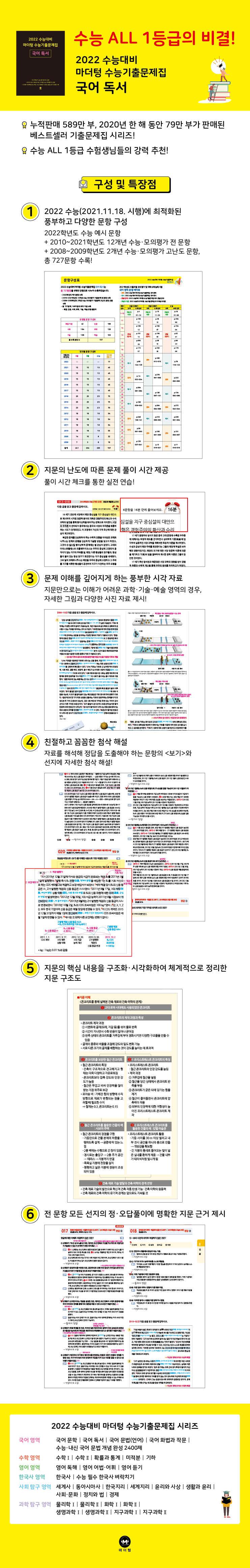 고등 국어 독서 수능기출문제집(2021)(2022 수능대비)(마더텅) 도서 상세이미지