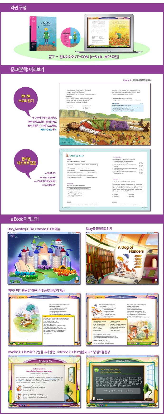 YBM Reading Library Grade. 1 세트(CD8장포함)(전8권) 도서 상세이미지