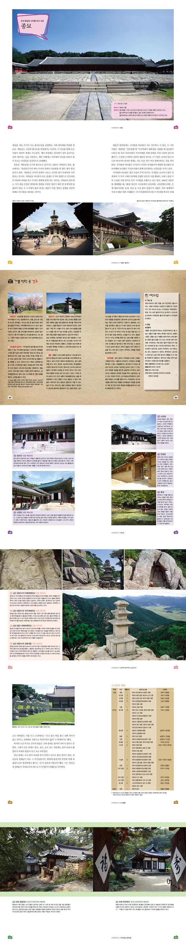 한국의 세계문화유산 여행 도서 상세이미지
