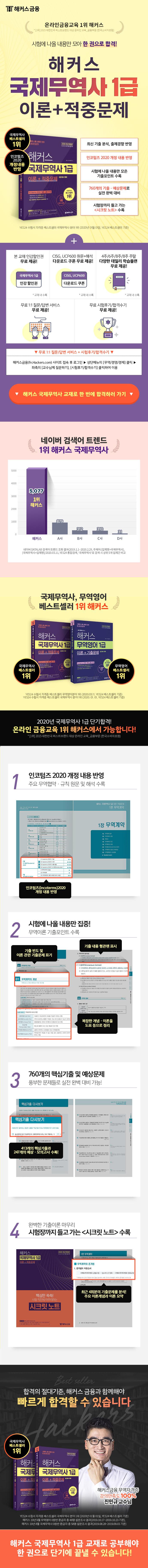 해커스 국제무역사 1급 이론+적중문제(2020) 도서 상세이미지