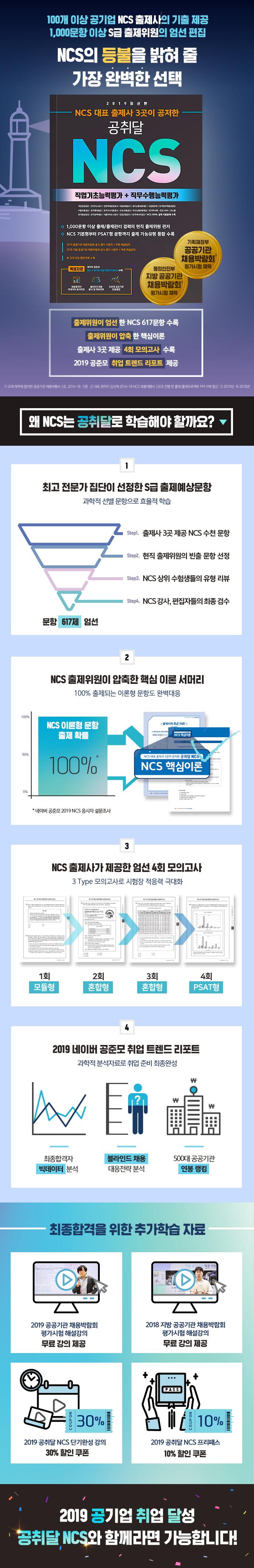 NCS 직업기초능력평가 직무수행능력평가(2019)(공취달) 도서 상세이미지