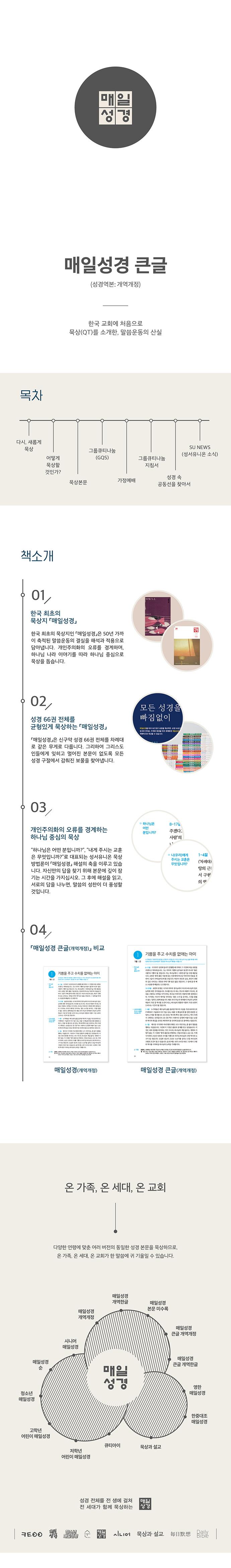 매일성경(큰글본문)(개역개정)(2019년 5/6월호) 도서 상세이미지