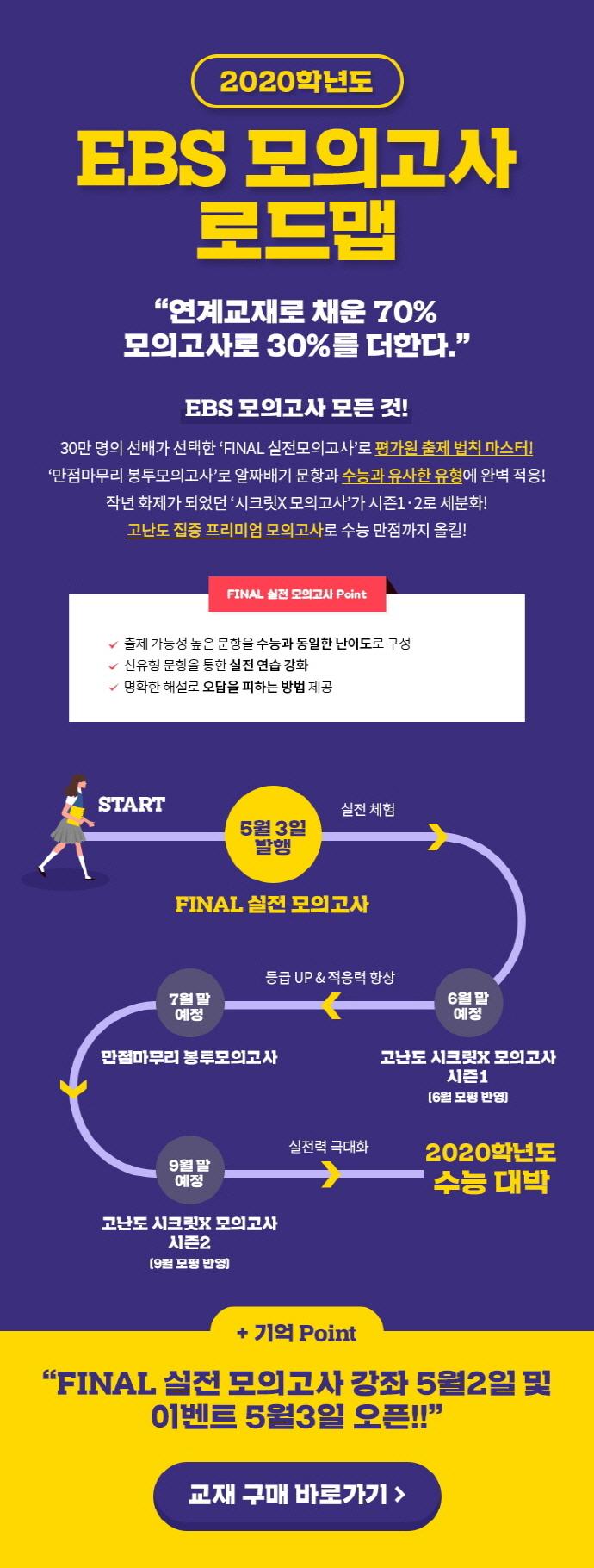 고등 한국사영역 한국사 Final 실전모의고사(2020)(EBS) 도서 상세이미지