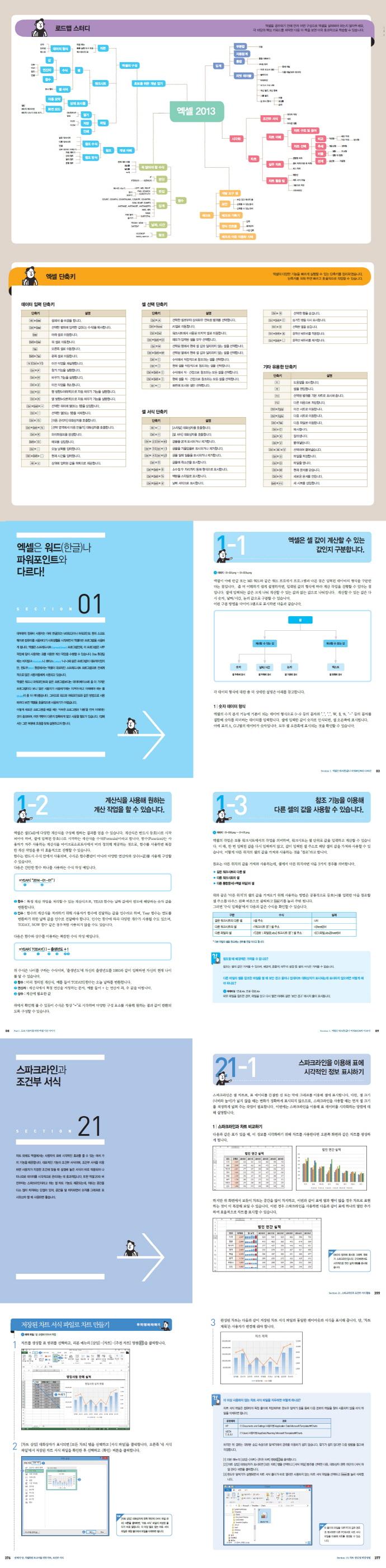 엑셀 2013(이해하고 제대로 쓰는)(CD1장포함) 도서 상세이미지