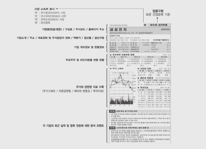 2016 한경기업총람(CD4장포함) 도서 상세이미지