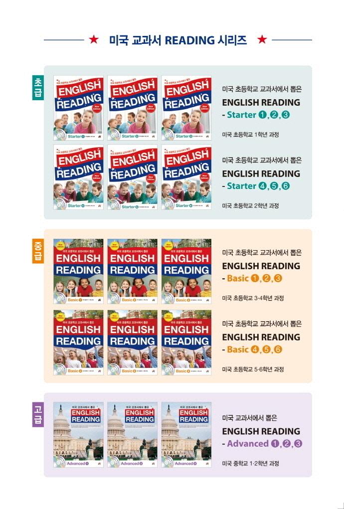 ENGLISH READING Advanced. 1(미국 교과서에서 뽑은)(MP3CD1장포함) 도서 상세이미지
