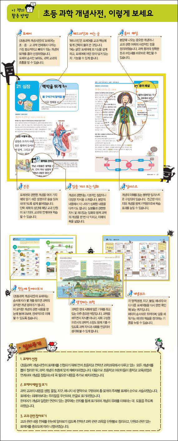초등과학 개념사전(교과서가 훤히 들여다보이는) 도서 상세이미지