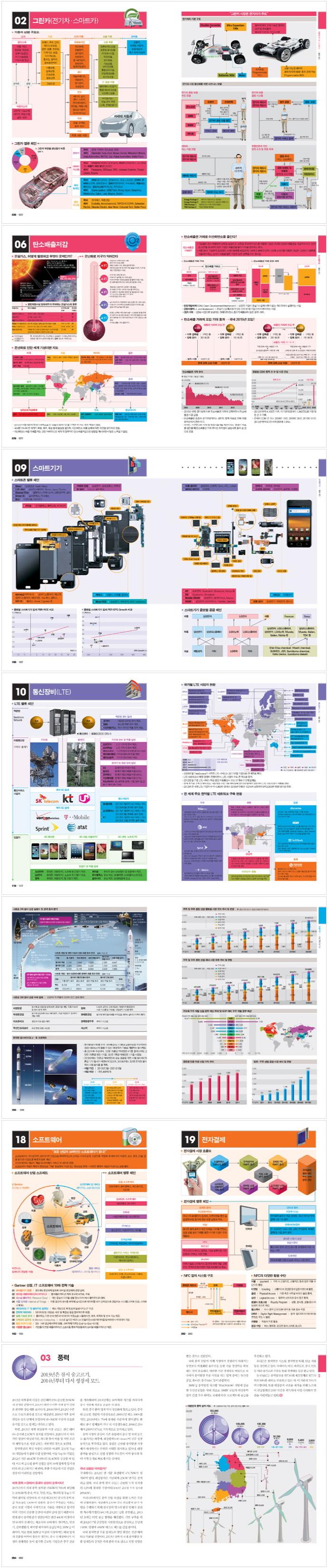 스몰캡 업계지도(2014) 도서 상세이미지