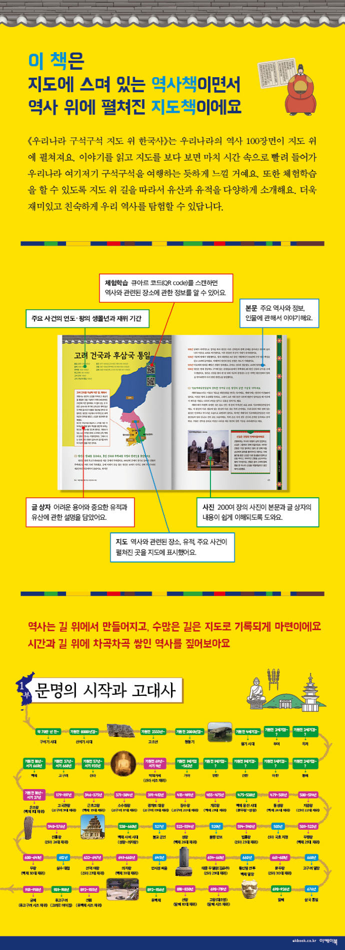 우리나라 구석구석 지도 위 한국사(지도 위 인문학 1) 도서 상세이미지