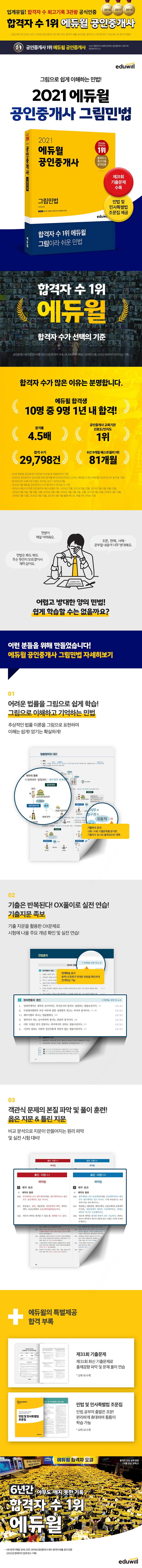 공인중개사 그림민법(2021)(에듀윌) 도서 상세이미지