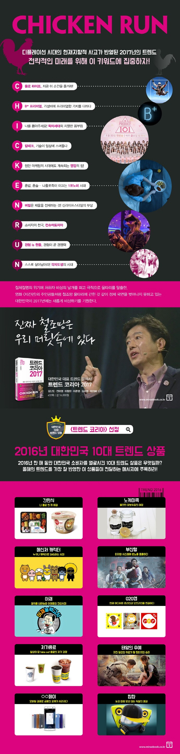 트렌드 코리아 2017 도서 상세이미지