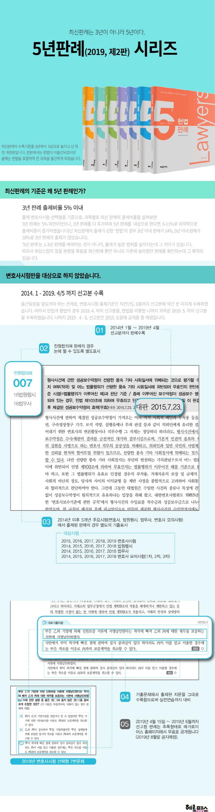 형소법 5년판례(2019)(2판) 도서 상세이미지