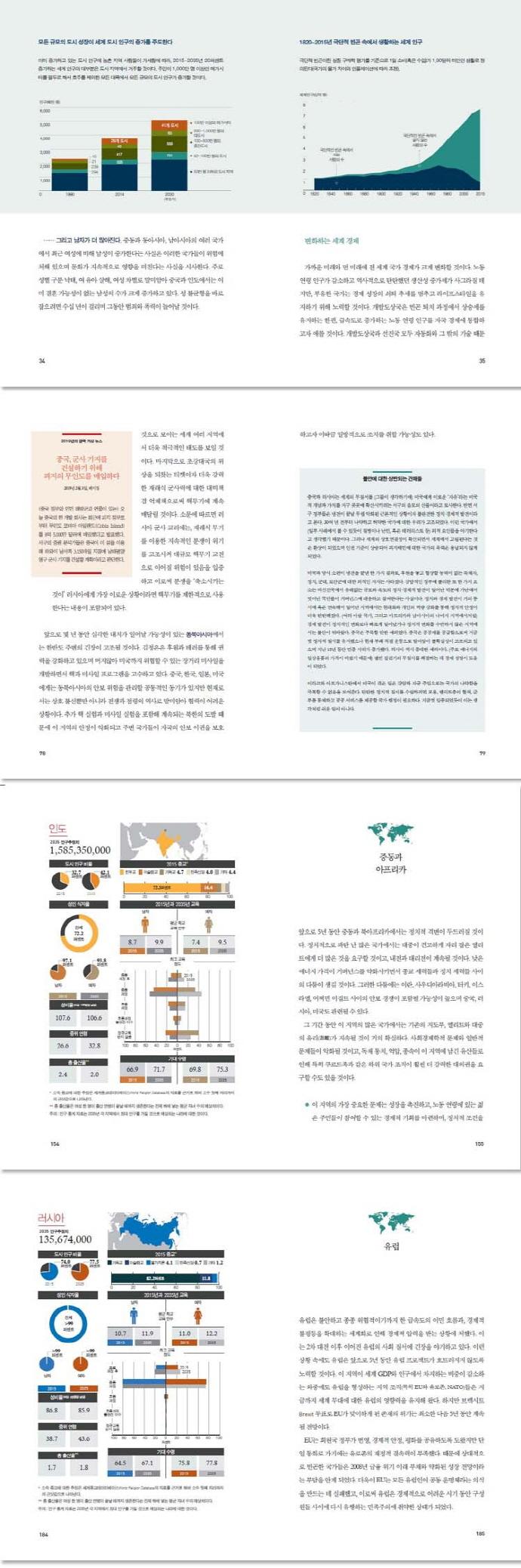 NIC 미래 예측 보고서(미국 대통령을 위한) 도서 상세이미지