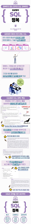 김상형의 SQL 정복(소문난 명강의) 도서 상세이미지