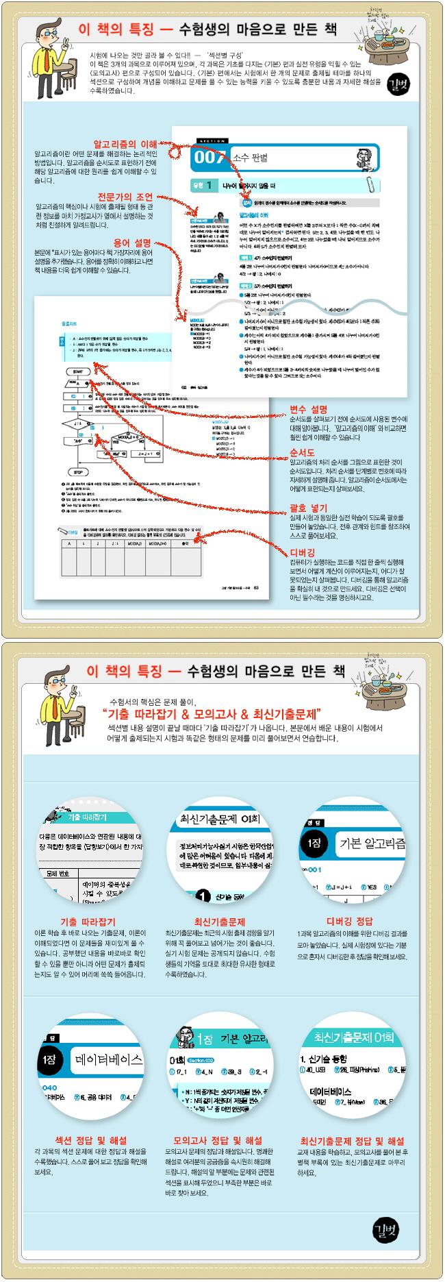 정보처리기능사 실기(2009 시나공)(기출문제집1권포함)(시나공 시리즈 16) 도서 상세이미지