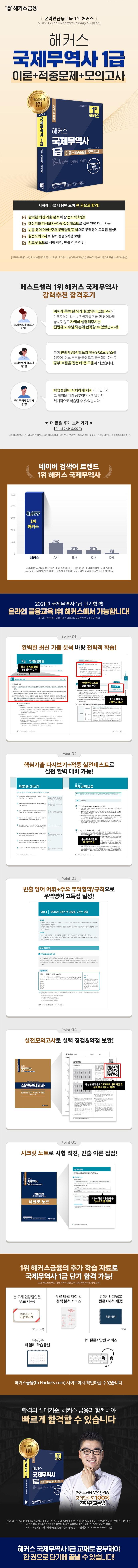 2021 해커스 국제무역사 1급 이론+적중문제+모의고사(개정판) 도서 상세이미지