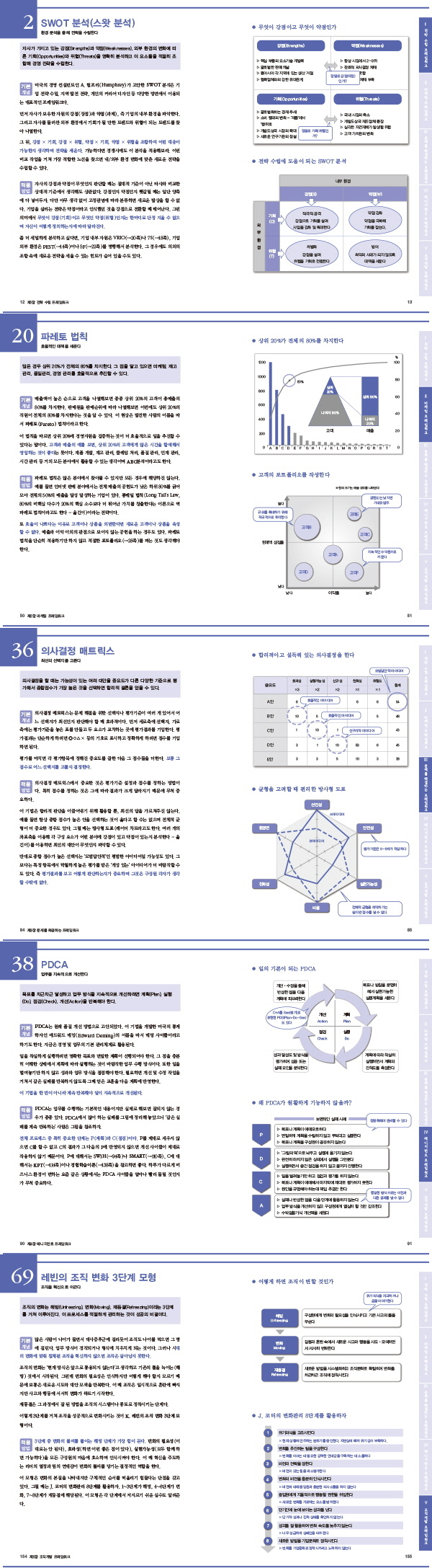 비즈니스 프레임워크 69(핵심정리) 도서 상세이미지