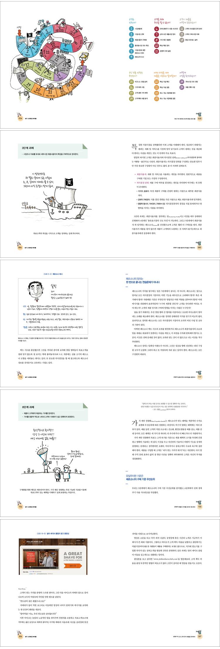 MIT스타트업 바이블(양장본 HardCover) 도서 상세이미지