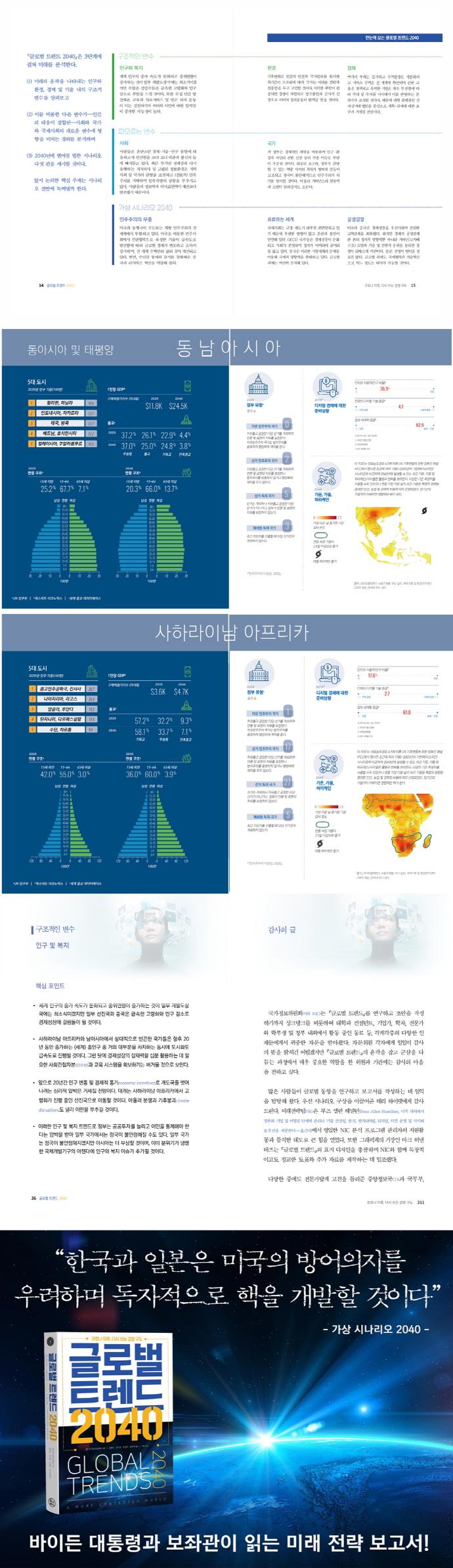 글로벌 트렌드 2040 도서 상세이미지