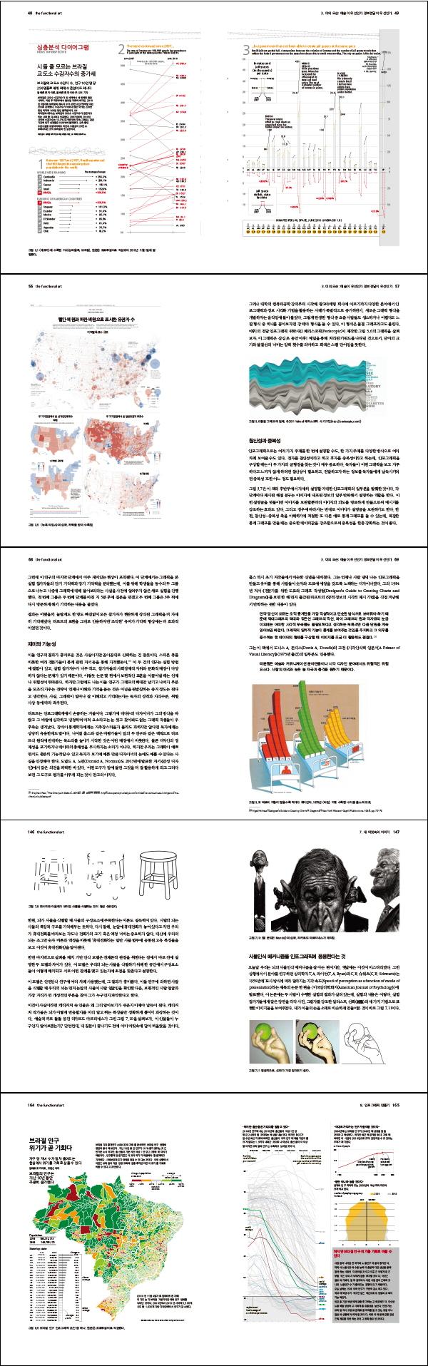 The Functional Art(위키북스 UX 시리즈 10) 도서 상세이미지