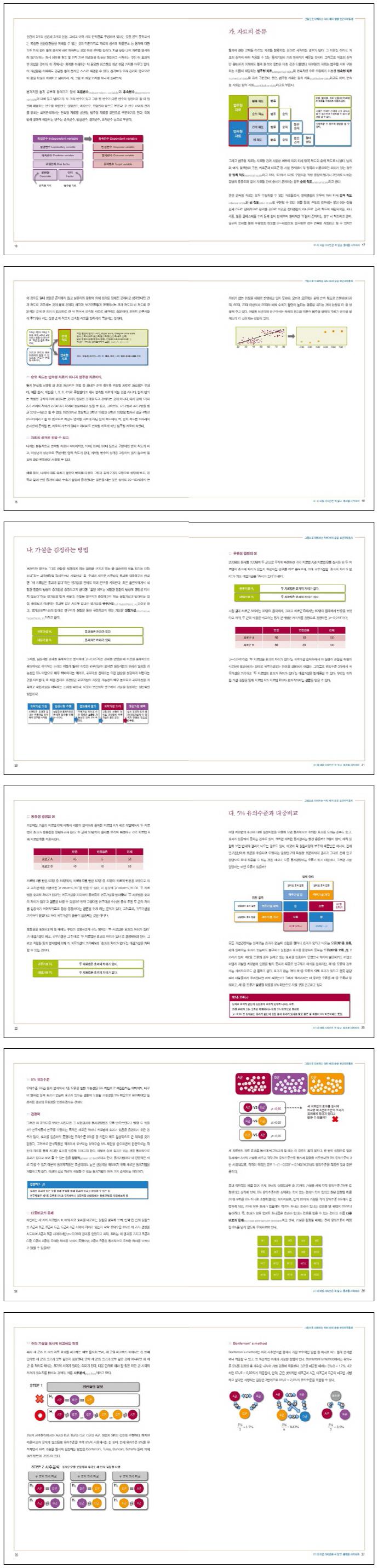 닥터 배의 술술 보건의학통계(그림으로 이해하는) 도서 상세이미지