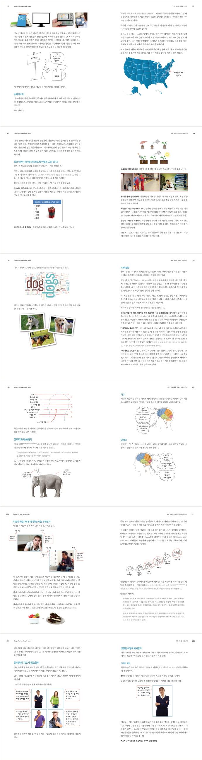 비주얼 씽킹 & 러닝 디자인(에이콘 UX 프로페셔널 시리즈) 도서 상세이미지