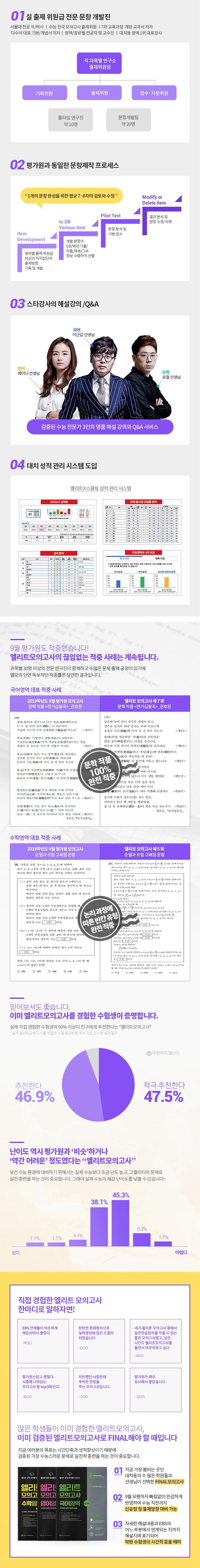 고등 국어영역 국어 1회(2019 수능 대비)(봉투)(엘리트 모의고사) 도서 상세이미지