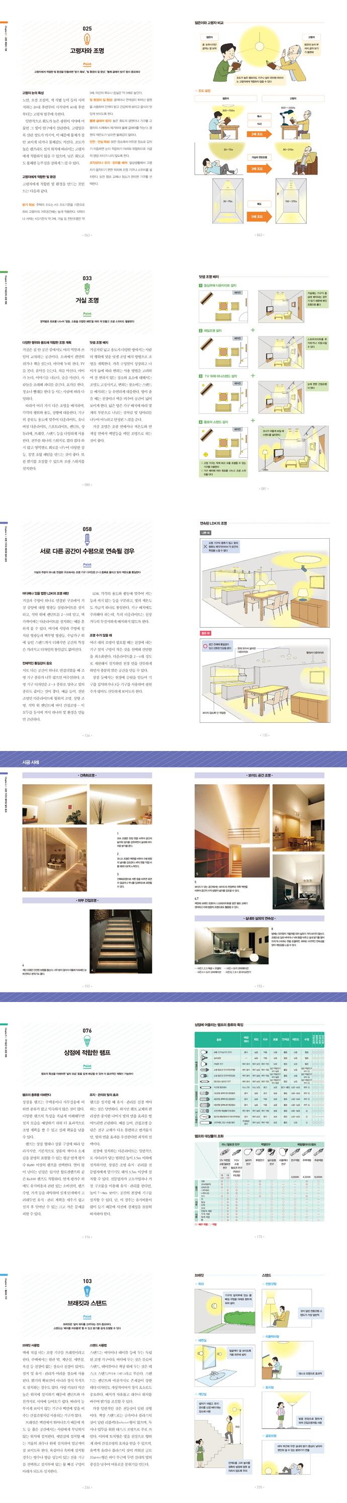 공간을 쉽게 바꾸는 조명(좋은 집 시리즈 8) 도서 상세이미지