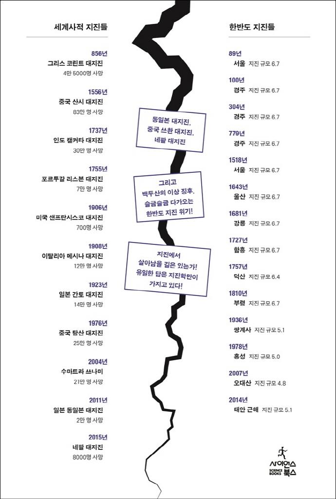 모든 사람을 위한 지진 이야기 도서 상세이미지