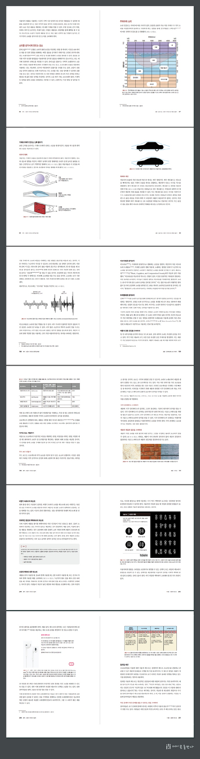 사운드 디자인(UX 프로페셔널) 도서 상세이미지